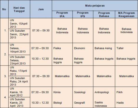 jadwal un 2013 sma dan ma (aliyah)