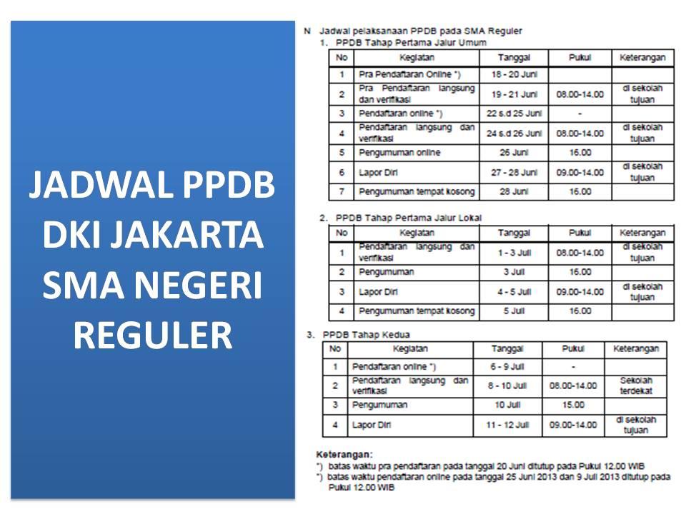Jadwal & Aturan Pendaftaran PPDB DKI JAKARTA untuk SD, SMP, SMA, SMK