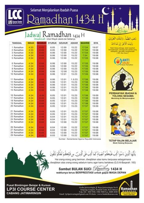 Jadwal Imsakiyah Ramadhan 1434 H, LCC Jatiwaringin, Sumber Kemenag RI 2013.