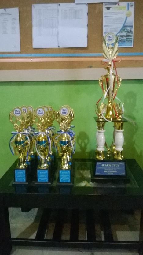 Piala Juara I - II - III dan Juara Umum, Kompetisi Matematika I