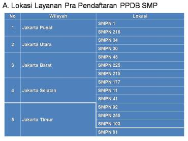 Lokasi Pra Pendaftaran SMP