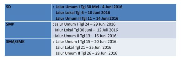 Jadwal Jalur Umum Lokal PPDB DKI JAKARTA 2016/2017